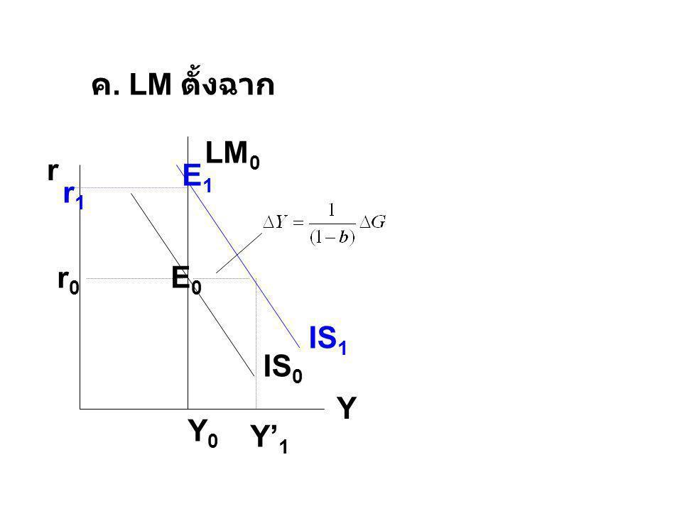 r Y IS 0 IS 1 LM 0 Y0Y0 Y' 1 ค. LM ตั้งฉาก r0r0 r1r1 E0E0 E1E1
