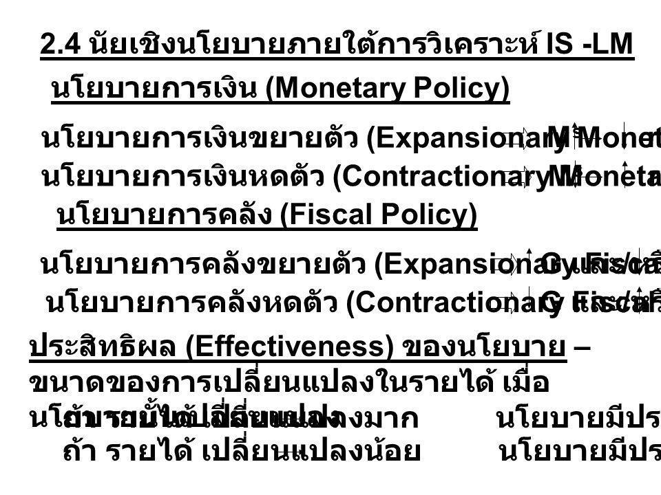 นโยบายการเงิน (Monetary Policy) นโยบายการเงินขยายตัว (Expansionary Monetary policy) M s r นโยบายการเงินหดตัว (Contractionary Monetary policy) M s r นโยบายการคลัง (Fiscal Policy) นโยบายการคลังขยายตัว (Expansionary Fiscal policy) นโยบายการคลังหดตัว (Contractionary Fiscal policy) G และ / หรือ T ประสิทธิผล (Effectiveness) ของนโยบาย – ขนาดของการเปลี่ยนแปลงในรายได้ เมื่อ นโยบายนั้นเปลี่ยนแปลง ถ้า รายได้ เปลี่ยนแปลงมาก นโยบายมีประสิทธิผลมาก ถ้า รายได้ เปลี่ยนแปลงน้อย นโยบายมีประสิทธิผลน้อย 2.4 นัยเชิงนโยบายภายใต้การวิเคราะห์ IS -LM