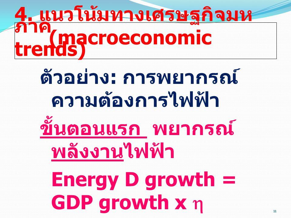 11 4. แนวโน้มทางเศรษฐกิจมห ภาค (macroeconomic trends) ตัวอย่าง : การพยากรณ์ ความต้องการไฟฟ้า ขั้นตอนแรก พยากรณ์ พลังงานไฟฟ้า Energy D growth = GDP gro