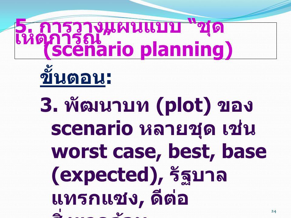 """24 5. การวางแผนแบบ """" ชุด เหตุการณ์ """" (scenario planning) ขั้นตอน : 3. พัฒนาบท (plot) ของ scenario หลายชุด เช่น worst case, best, base (expected), รัฐบ"""