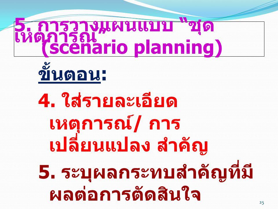 """25 5. การวางแผนแบบ """" ชุด เหตุการณ์ """" (scenario planning) ขั้นตอน : 4. ใส่รายละเอียด เหตุการณ์ / การ เปลี่ยนแปลง สำคัญ 5. ระบุผลกระทบสำคัญที่มี ผลต่อกา"""