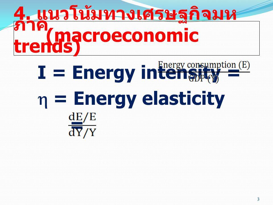 3 4. แนวโน้มทางเศรษฐกิจมห ภาค (macroeconomic trends) I = Energy intensity =  = Energy elasticity = 3