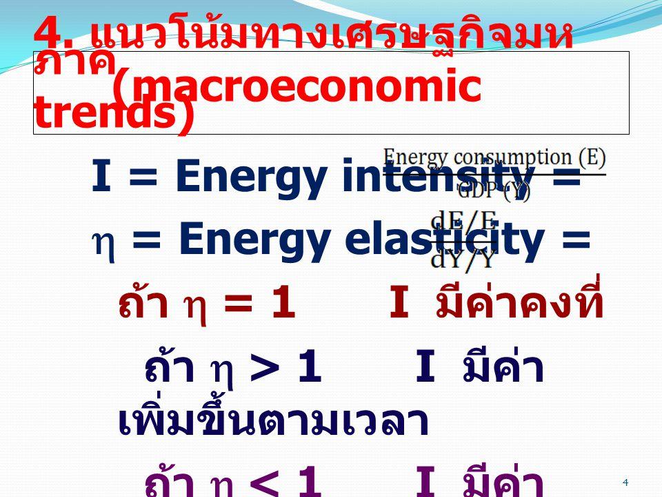 4 4. แนวโน้มทางเศรษฐกิจมห ภาค (macroeconomic trends) I = Energy intensity =  = Energy elasticity = ถ้า  = 1 I มีค่าคงที่ ถ้า  > 1 I มีค่า เพิ่มขึ้น