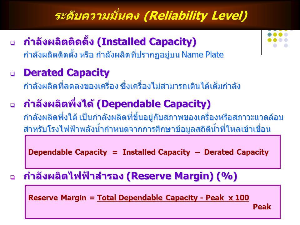  กำลังผลิตติดตั้ง (Installed Capacity) กำลังผลิตติดตั้ง หรือ กำลังผลิตที่ปรากฏอยู่บน Name Plate  Derated Capacity กำลังผลิตที่ลดลงของเครื่อง ซึ่งเคร