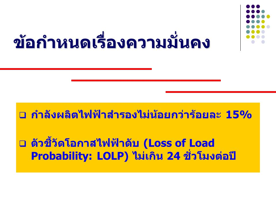 ข้อกำหนดเรื่องความมั่นคง  กำลังผลิตไฟฟ้าสำรองไม่น้อยกว่าร้อยละ 15%  ตัวชี้วัดโอกาสไฟฟ้าดับ (Loss of Load Probability: LOLP) ไม่เกิน 24 ชั่วโมงต่อปี
