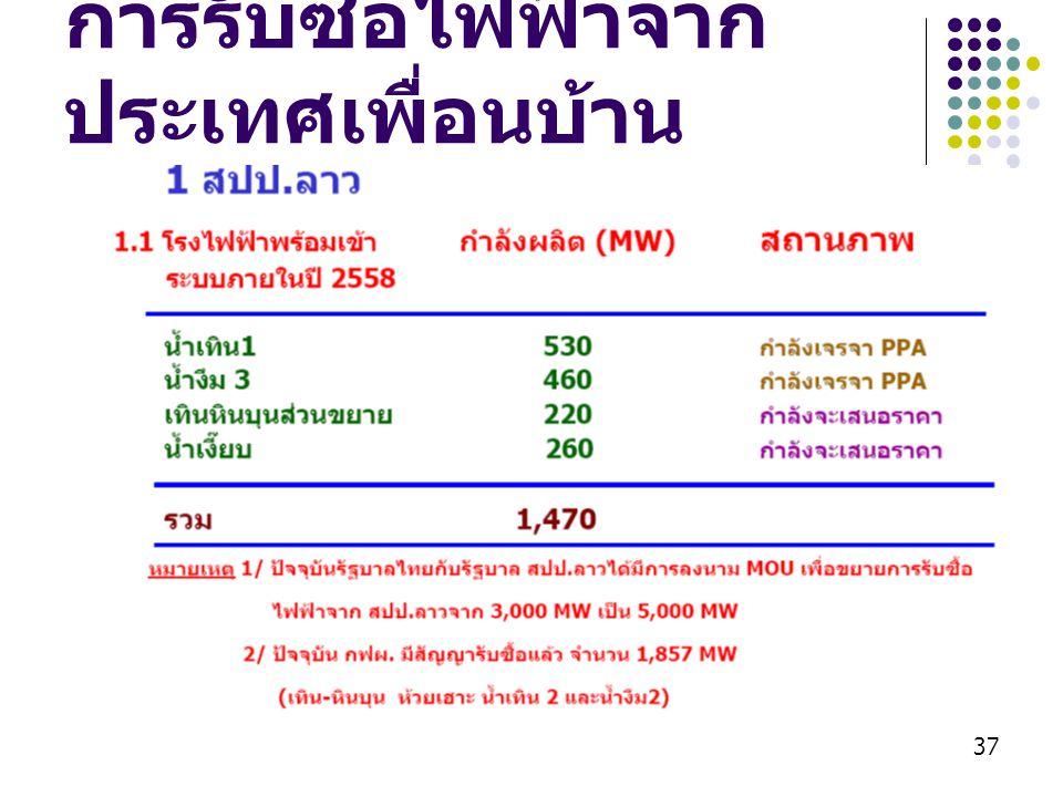 37 การรับซื้อไฟฟ้าจาก ประเทศเพื่อนบ้าน