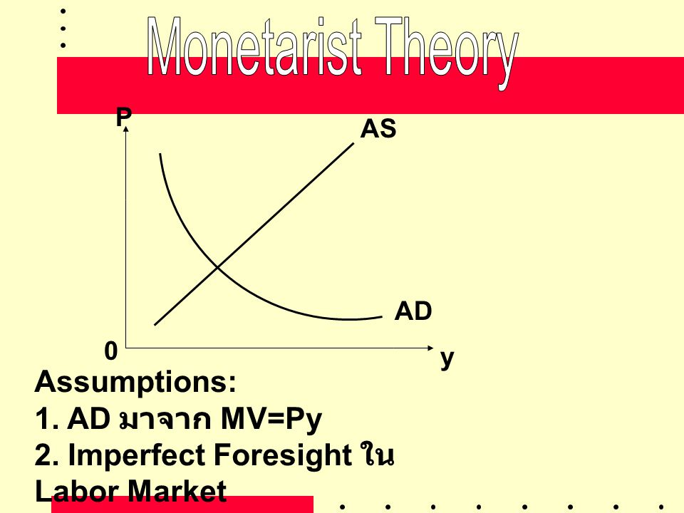 AS AD P y 0 Assumptions: 1. AD มาจาก MV=Py 2. Imperfect Foresight ใน Labor Market