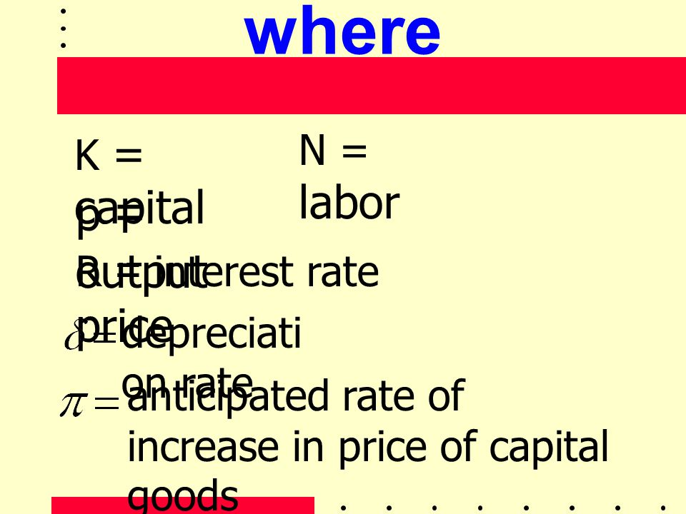 where K = capital N = labor p = output price R = interest rate depreciati on rate anticipated rate of increase in price of capital goods