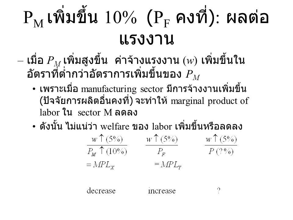 P M เพิ่มขึ้น 10% (P F คงที่ ): ผลต่อ แรงงาน – เมื่อ P M เพิ่มสูงขึ้น ค่าจ้างแรงงาน (w) เพิ่มขึ้นใน อัตราที่ต่ำกว่าอัตราการเพิ่มขึ้นของ P M • เพราะเมื่อ manufacturing sector มีการจ้างงานเพิ่มขึ้น ( ปัจจัยการผลิตอื่นคงที่ ) จะทำให้ marginal product of labor ใน sector M ลดลง • ดังนั้น ไม่แน่ว่า welfare ของ labor เพิ่มขึ้นหรือลดลง