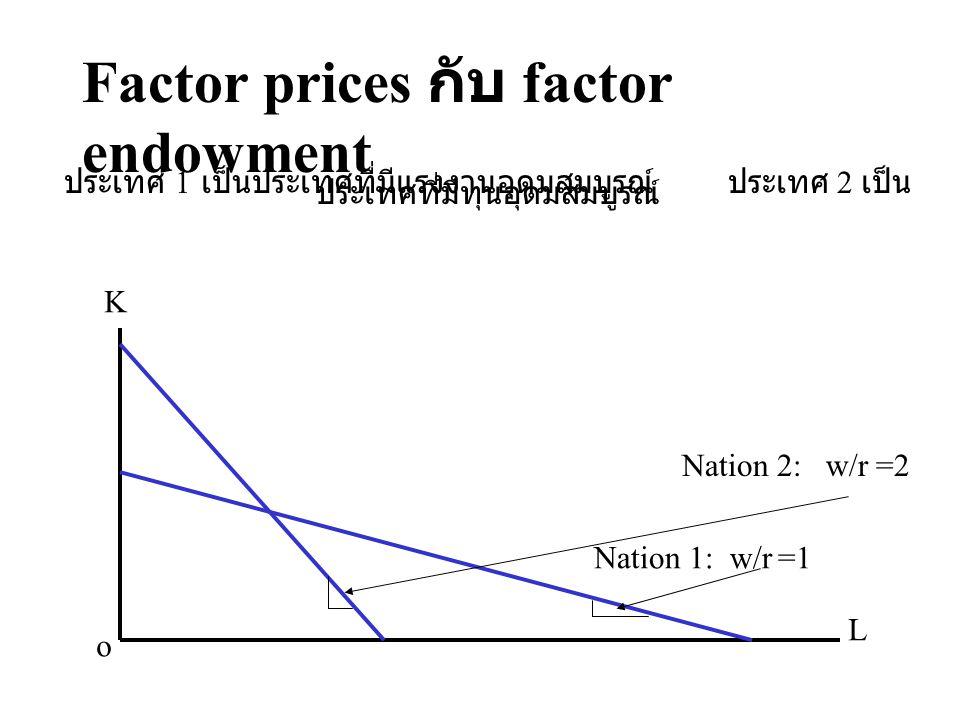 Factor prices กับ factor endowment o L K Nation 2: w/r =2 Nation 1: w/r =1 ประเทศ 1 เป็นประเทศที่มีแรงงานอุดมสมบูรณ์ ประเทศ 2 เป็น ประเทศที่มีทุนอุดมส
