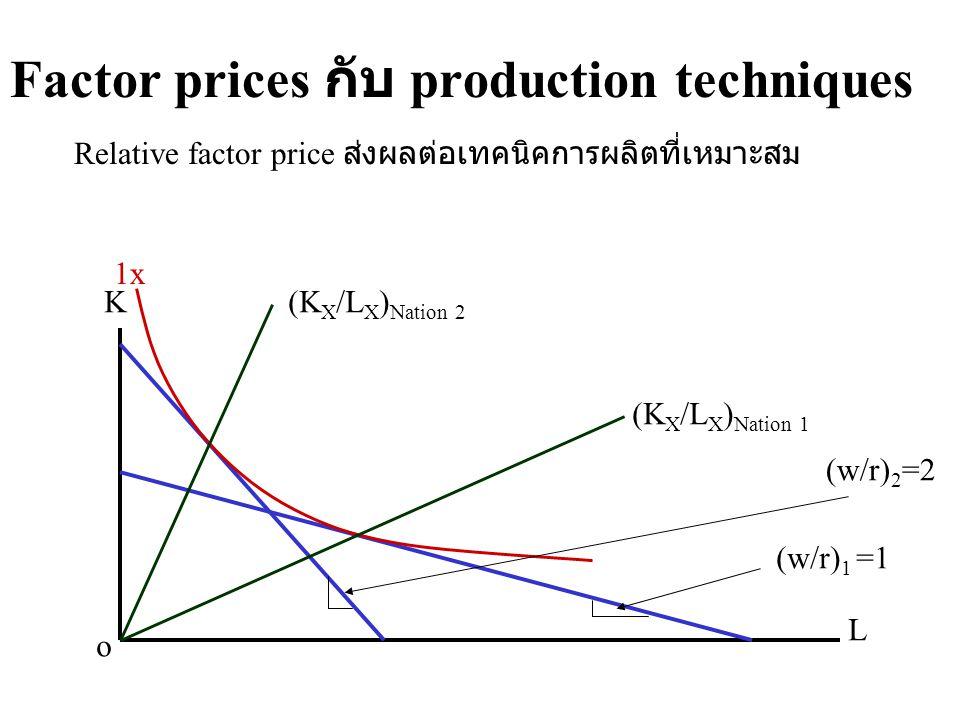 Factor prices กับ production techniques o L K (w/r) 2 =2 (w/r) 1 =1 (K X /L X ) Nation 2 (K X /L X ) Nation 1 1x Relative factor price ส่งผลต่อเทคนิคก