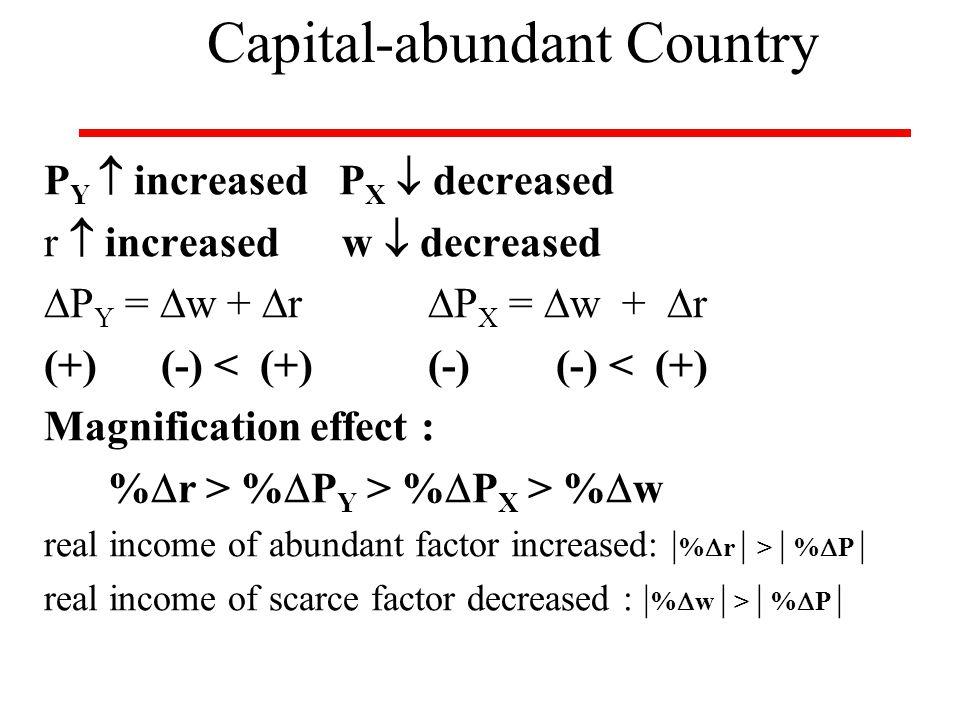 P Y  increased P X  decreased r  increased w  decreased  P Y =  w +  r  P X =  w +  r (+) (-) < (+)(-) (-) < (+) Magnification effect : % 