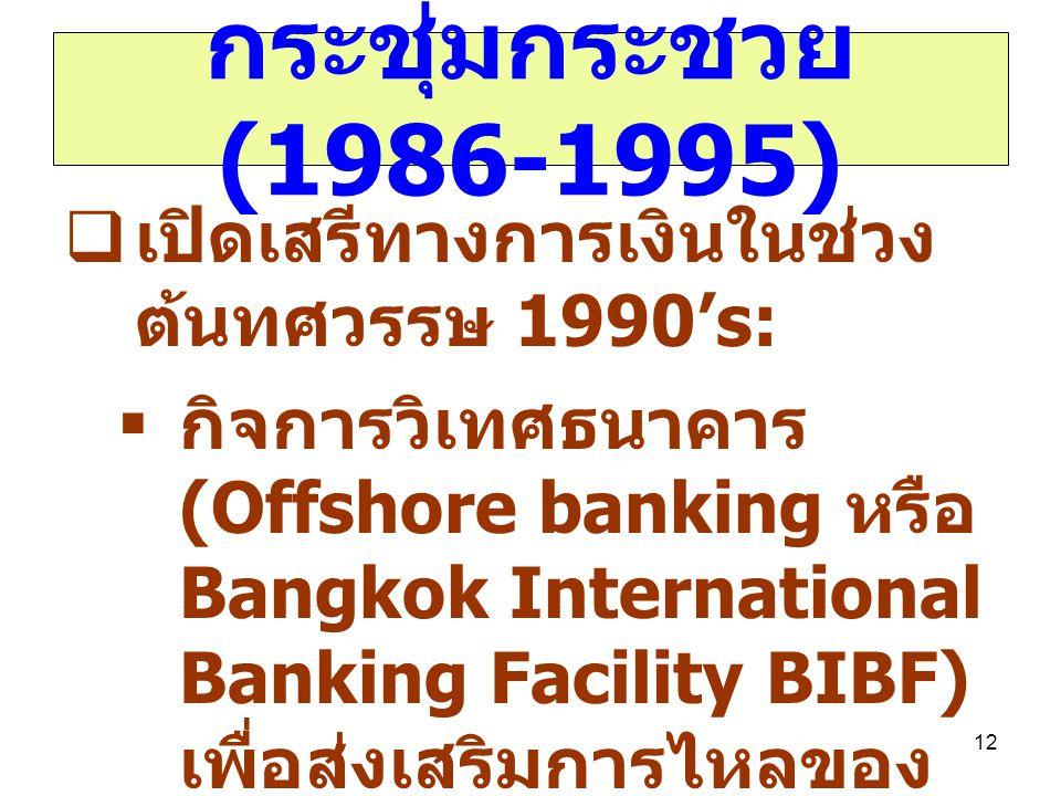 12 กระชุ่มกระชวย (1986-1995)  เปิดเสรีทางการเงินในช่วง ต้นทศวรรษ 1990's:  กิจการวิเทศธนาคาร (Offshore banking หรือ Bangkok International Banking Facility BIBF) เพื่อส่งเสริมการไหลของ เงินระหว่างประเทศอย่าง เสรี