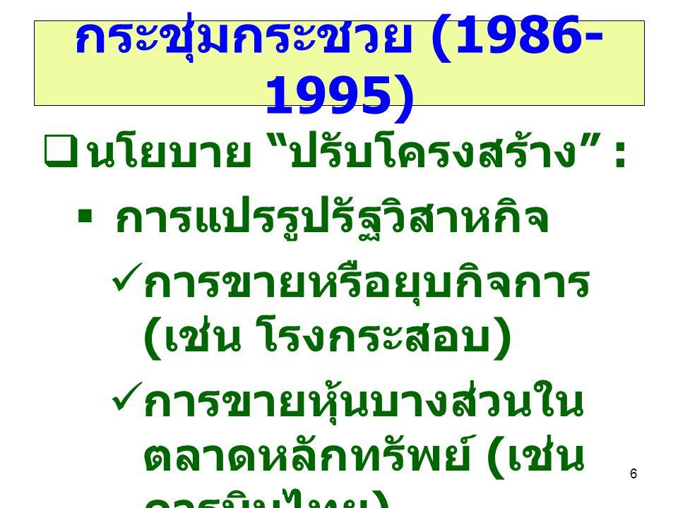 """6 กระชุ่มกระชวย (1986- 1995)  นโยบาย """" ปรับโครงสร้าง """" :  การแปรรูปรัฐวิสาหกิจ  การขายหรือยุบกิจการ ( เช่น โรงกระสอบ )  การขายหุ้นบางส่วนใน ตลาดหล"""