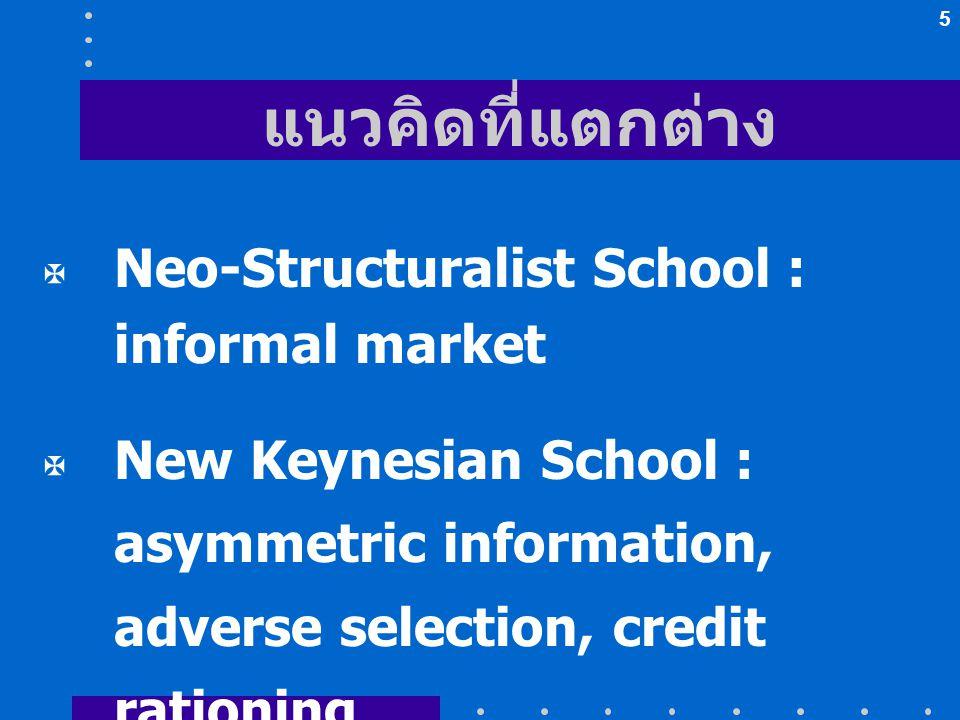 5 แนวคิดที่แตกต่าง  Neo-Structuralist School : informal market  New Keynesian School : asymmetric information, adverse selection, credit rationing 