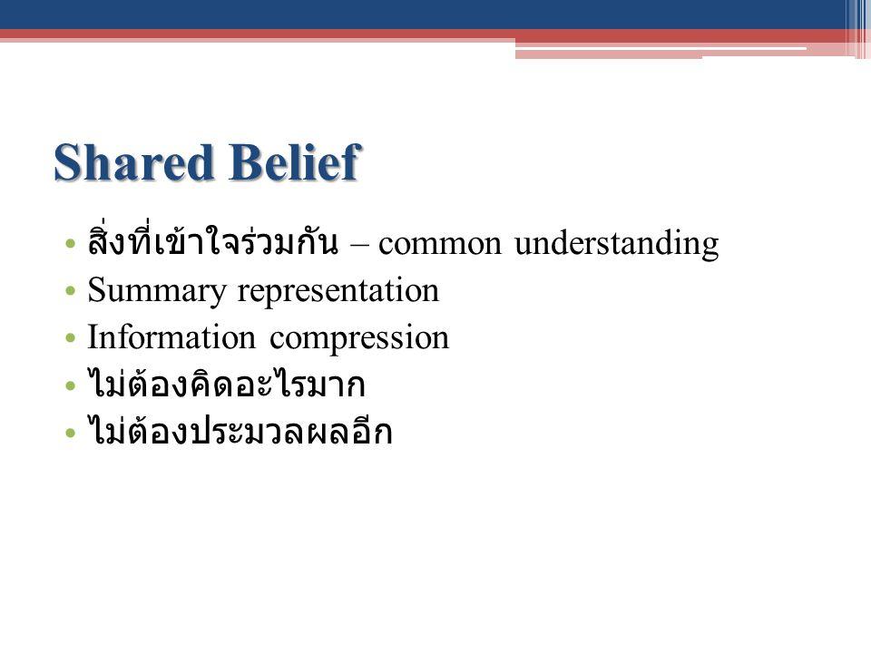Shared Belief • สิ่งที่เข้าใจร่วมกัน – common understanding • Summary representation • Information compression • ไม่ต้องคิดอะไรมาก • ไม่ต้องประมวลผลอี