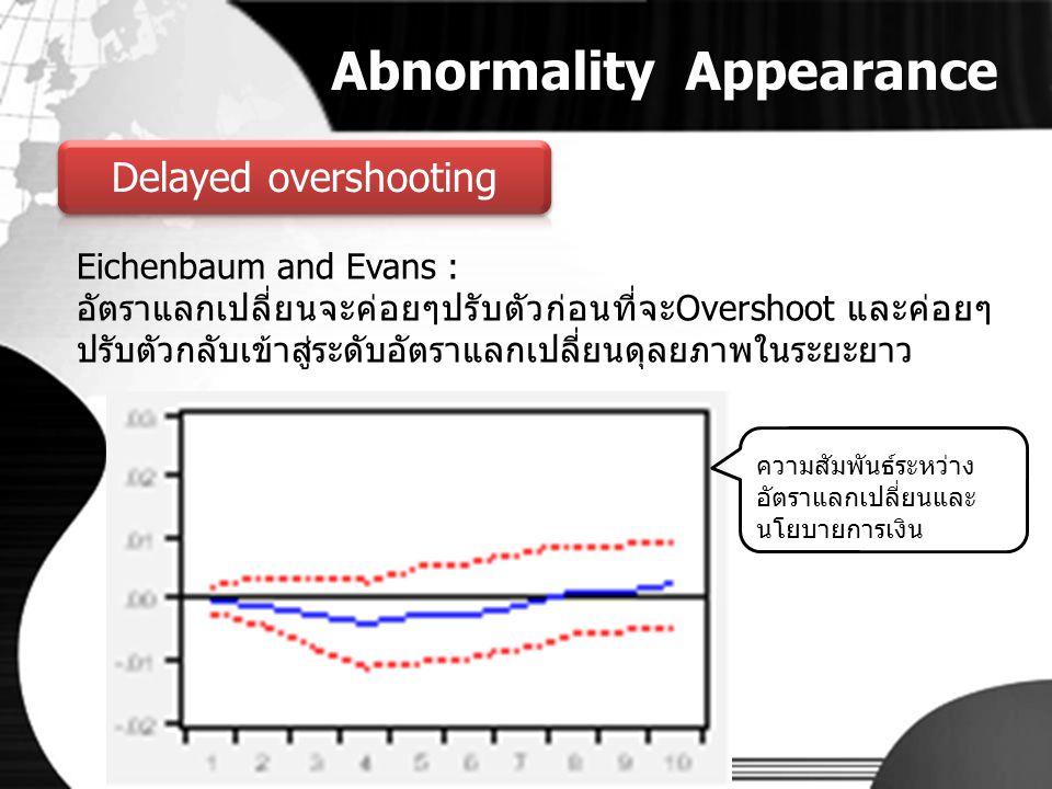 Abnormality Appearance Eichenbaum and Evans : อัตราแลกเปลี่ยนจะค่อยๆปรับตัวก่อนที่จะ Overshoot และค่อยๆ ปรับตัวกลับเข้าสู่ระดับอัตราแลกเปลี่ยนดุลยภาพใ