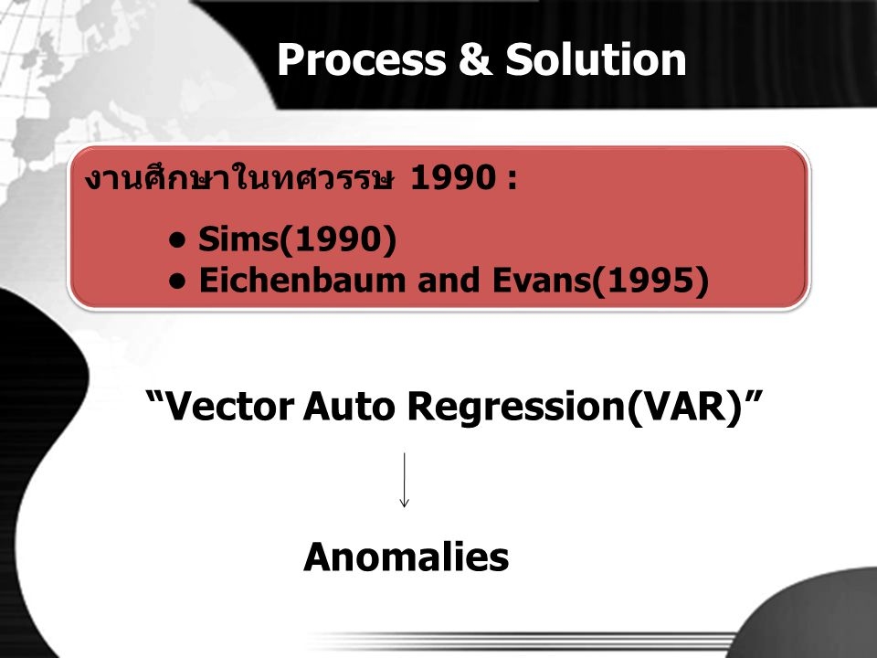 "Process & Solution งานศึกษาในทศวรรษ 1990 : • Sims(1990) • Eichenbaum and Evans(1995) ""Vector Auto Regression(VAR)"" Anomalies"