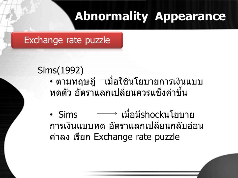 Abnormality Appearance Impulse response of the exchange rate to monetary policy shock (US case) นโยบายการเงิน หดตัว อัตรา แลกเปลี่ยน สูงขึ้นแทนที่จะ ลดลง