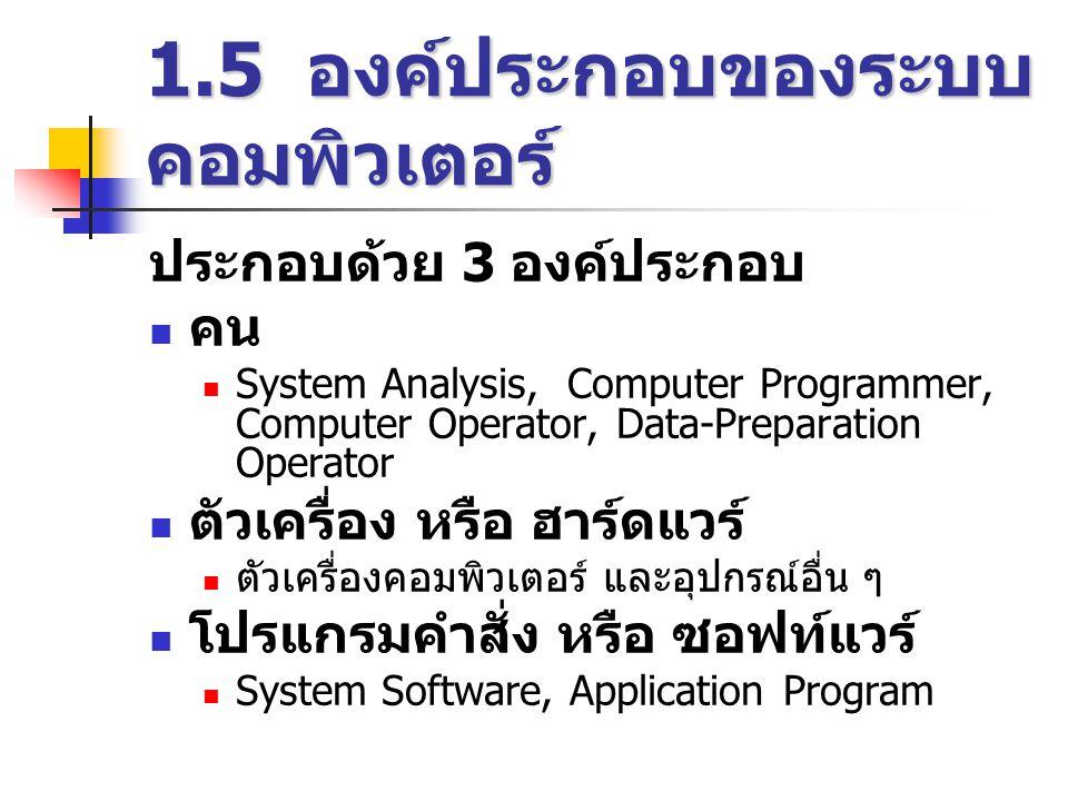 1.5 องค์ประกอบของระบบ คอมพิวเตอร์ ประกอบด้วย 3 องค์ประกอบ  คน  System Analysis, Computer Programmer, Computer Operator, Data-Preparation Operator  ตัวเครื่อง หรือ ฮาร์ดแวร์  ตัวเครื่องคอมพิวเตอร์ และอุปกรณ์อื่น ๆ  โปรแกรมคำสั่ง หรือ ซอฟท์แวร์  System Software, Application Program