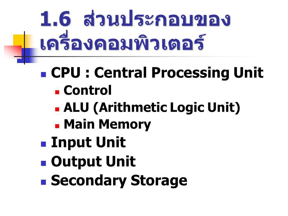 1.6 ส่วนประกอบของ เครื่องคอมพิวเตอร์  CPU : Central Processing Unit  Control  ALU (Arithmetic Logic Unit)  Main Memory  Input Unit  Output Unit  Secondary Storage