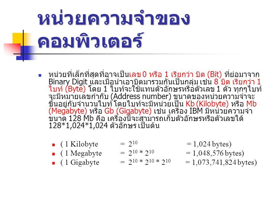 หน่วยความจำของ คอมพิวเตอร์  หน่วยที่เล็กที่สุดที่อาจเป็นเลข 0 หรือ 1 เรียกว่า บิต (Bit) ที่ย่อมาจาก Binary Digit และเมื่อนำเอาบิตมารวมกันเป็นกลุ่ม เช่น 8 บิต เรียกว่า 1 ไบท์ (Byte) โดย 1 ไบท์จะใช้แทนตัวอักษรหรือตัวเลข 1 ตัว ทุกๆไบท์ จะมีหมายเลขกำกับ (Address number) ขนาดของหน่วยความจำจะ ขึ้นอยู่กับจำนวนไบท์ โดยไบท์จะมีหน่วยเป็น Kb (Kilobyte) หรือ Mb (Megabyte) หรือ Gb (Gigabyte) เช่น เครื่อง IBM มีหน่วยความจำ ขนาด 128 Mb คือ เครื่องนี้จะสามารถเก็บตัวอักษรหรือตัวเลขได้ 128*1,024*1,024 ตัวอักษร เป็นต้น  ( 1 Kilobyte= 2 10 = 1,024 bytes)  ( 1 Megabyte = 2 10 * 2 10 = 1,048,576 bytes)  ( 1 Gigabyte= 2 10 * 2 10 * 2 10 = 1,073,741,824 bytes)