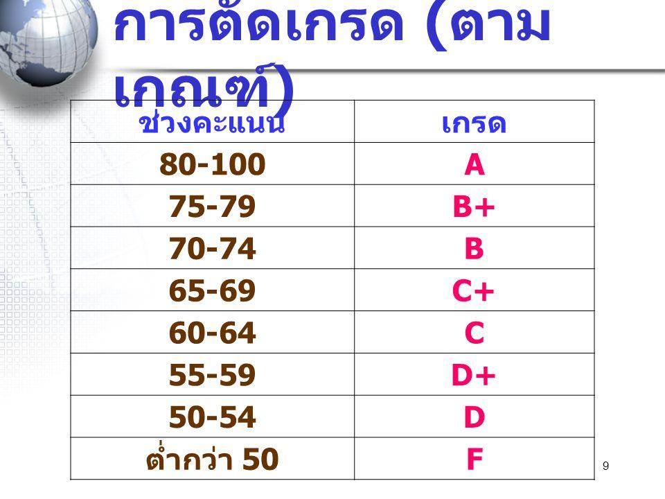 9 การตัดเกรด ( ตาม เกณฑ์ ) ช่วงคะแนนเกรด 80-100A 75-79B+ 70-74B 65-69C+ 60-64C 55-59D+ 50-54D ต่ำกว่า 50 F