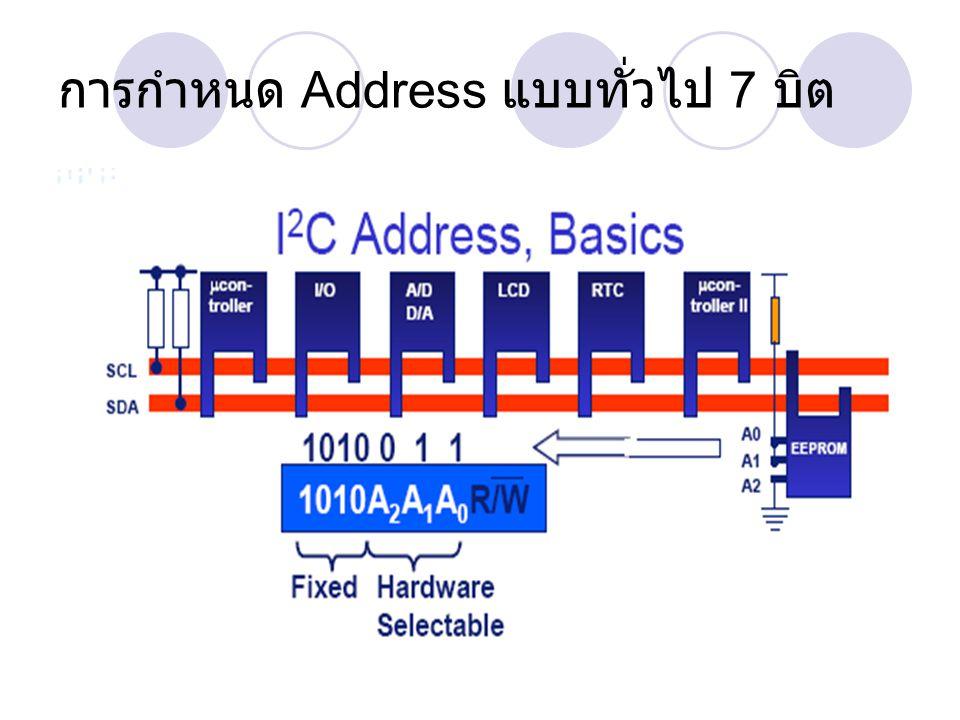 การกำหนด Address แบบทั่วไป 7 บิต