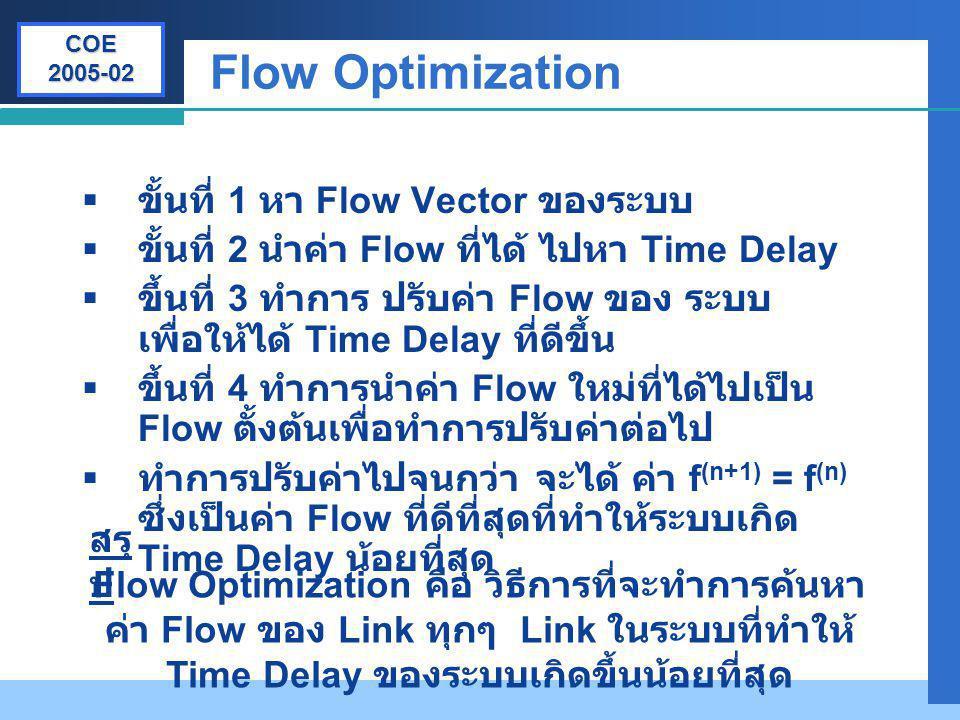 Company LOGO Flow Optimization  ขั้นที่ 1 หา Flow Vector ของระบบ  ขั้นที่ 2 นำค่า Flow ที่ได้ ไปหา Time Delay  ขึ้นที่ 3 ทำการ ปรับค่า Flow ของ ระบ
