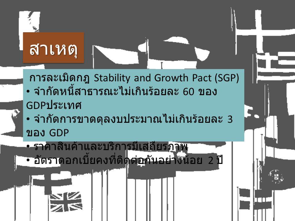 สาเหตุสาเหตุ การละเมิดกฎ Stability and Growth Pact (SGP) • จำกัดหนี้สาธารณะไม่เกินร้อยละ 60 ของ GDP ประเทศ • จำกัดการขาดดุลงบประมาณไม่เกินร้อยละ 3 ของ