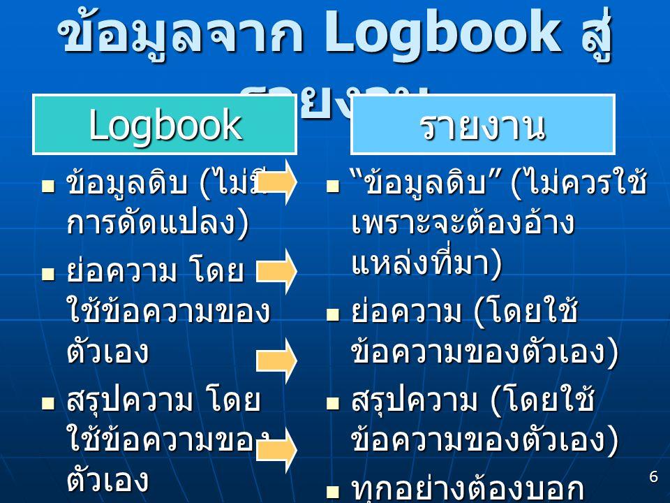 6 ข้อมูลจาก Logbook สู่ รายงาน  ข้อมูลดิบ ( ไม่มี การดัดแปลง )  ย่อความ โดย ใช้ข้อความของ ตัวเอง  สรุปความ โดย ใช้ข้อความของ ตัวเอง  รูป, โปรแกรม  ข้อมูลดิบ ( ไม่ควรใช้ เพราะจะต้องอ้าง แหล่งที่มา )  ย่อความ ( โดยใช้ ข้อความของตัวเอง )  สรุปความ ( โดยใช้ ข้อความของตัวเอง )  ทุกอย่างต้องบอก แหล่งที่มาด้วย รายงานLogbook