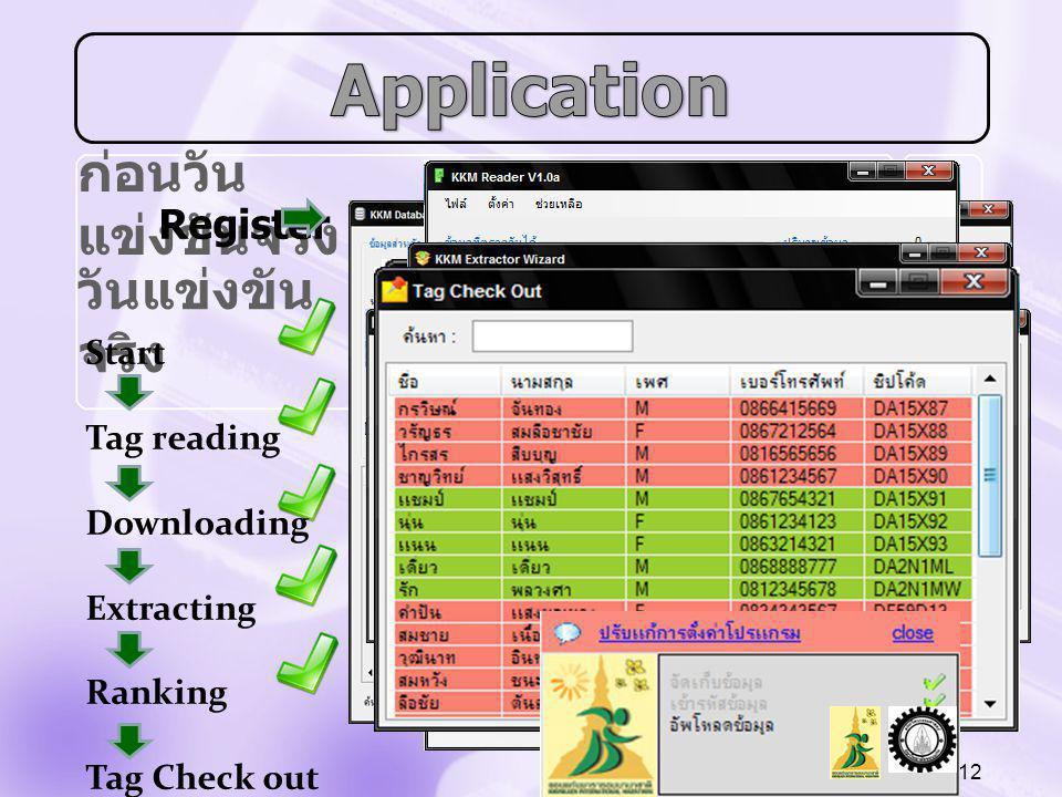 12 ก่อนวัน แข่งขันจริง Register วันแข่งขัน จริง Start Tag reading Downloading Extracting Ranking Tag Check out