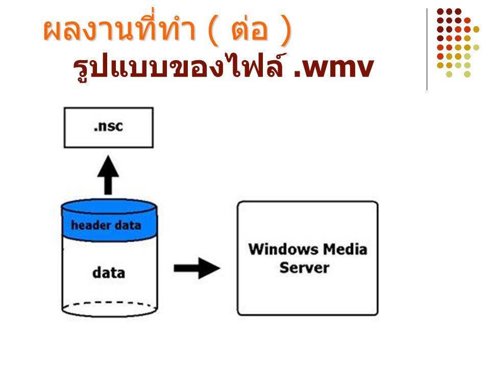 ผลงานที่ทำ ( ต่อ ) รายละเอียด header data ของไฟล์.wmv