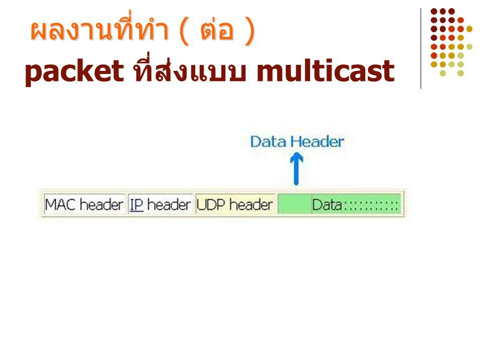 ผลงานที่ทำ ( ต่อ ) packet ที่ส่งแบบ multicast ของไฟล์คุณภาพต่ำ