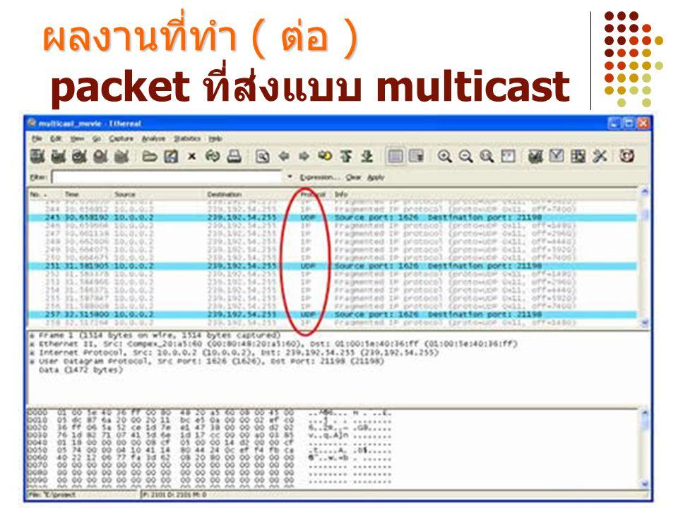 packet ที่ส่งแบบ multicast ของไฟล์คุณภาพสูง ผลงานที่ทำ ( ต่อ )