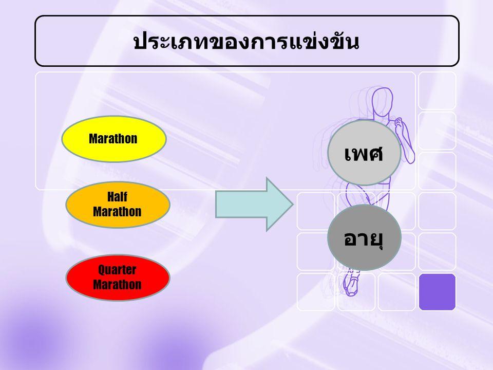 ประเภทของการแข่งขัน Marathon Half Marathon Quarter Marathon เพศ อายุ