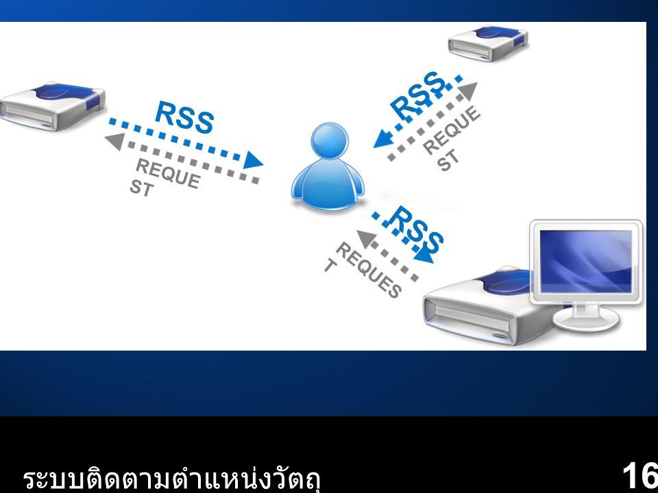 ระบบติดตามตำแหน่งวัตถุ 16 RSS REQUES T