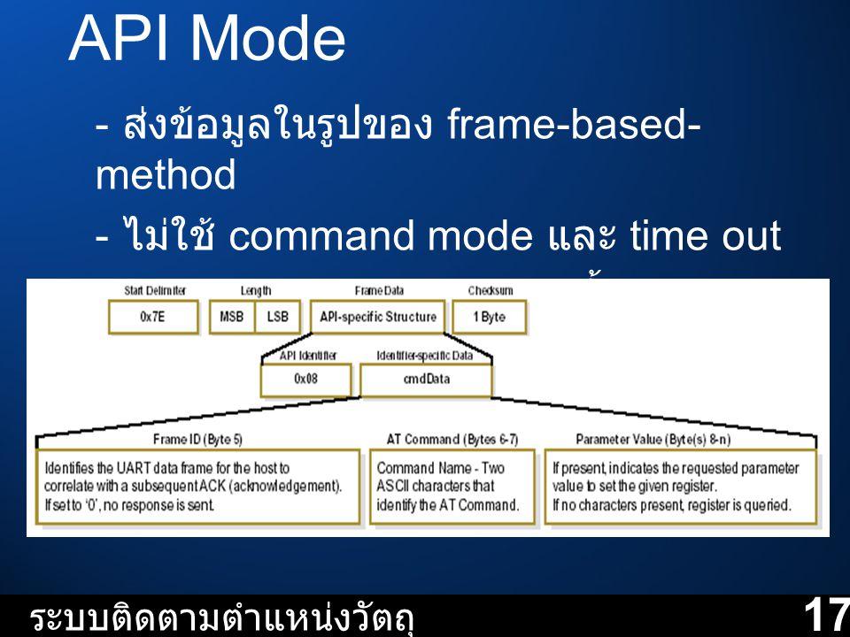 API Mode - ส่งข้อมูลในรูปของ frame-based- method - ไม่ใช้ command mode และ time out - บอกสถานะของการส่งทุกครั้ง ระบบติดตามตำแหน่งวัตถุ 17