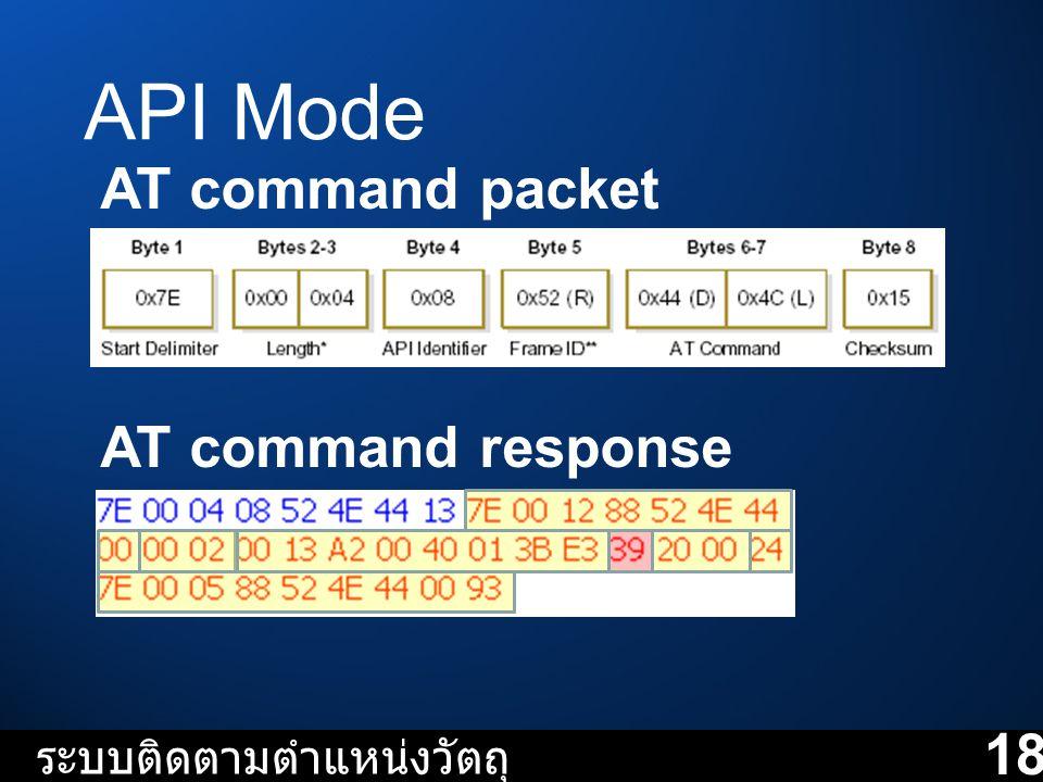 API Mode AT command packet AT command response ระบบติดตามตำแหน่งวัตถุ 18