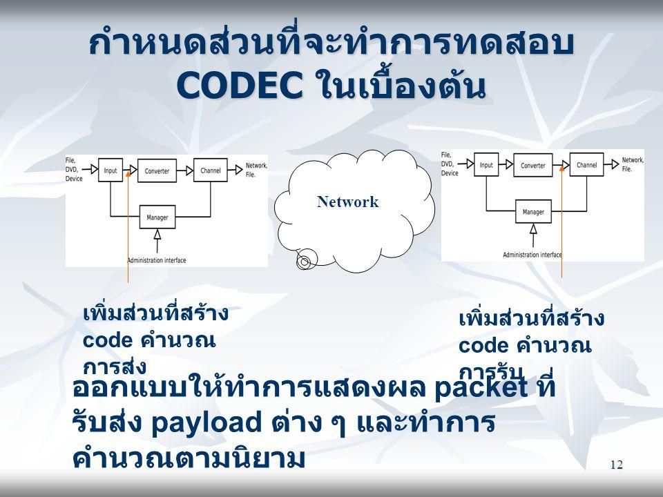 12 กำหนดส่วนที่จะทำการทดสอบ CODEC ในเบื้องต้น Network เพิ่มส่วนที่สร้าง code คำนวณ การส่ง เพิ่มส่วนที่สร้าง code คำนวณ การรับ ออกแบบให้ทำการแสดงผล pac