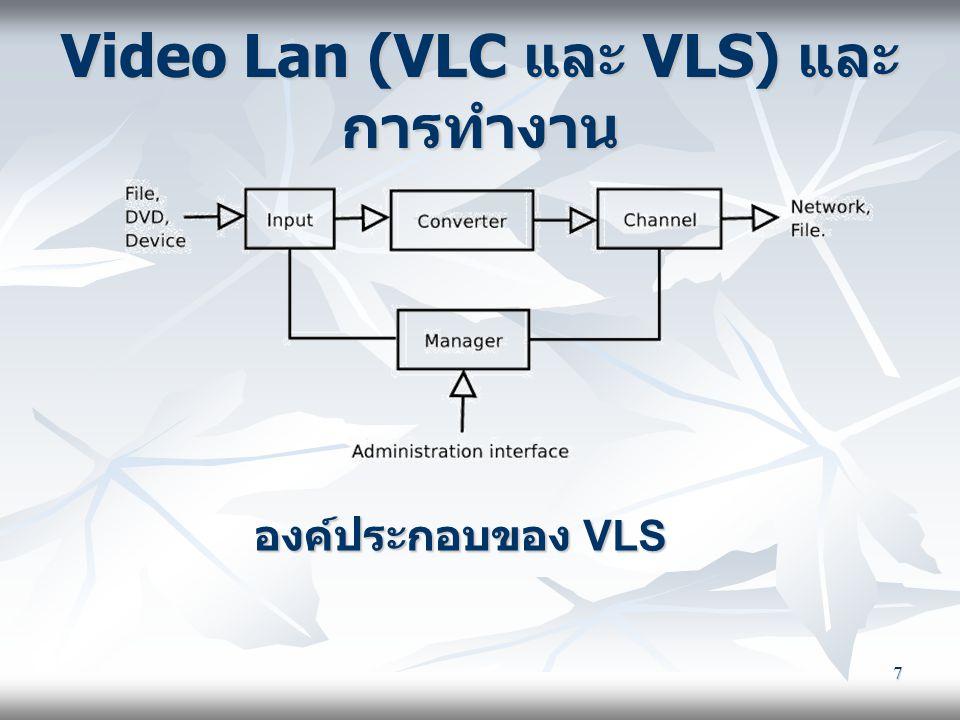7 Video Lan (VLC และ VLS) และ การทำงาน องค์ประกอบของ VLS
