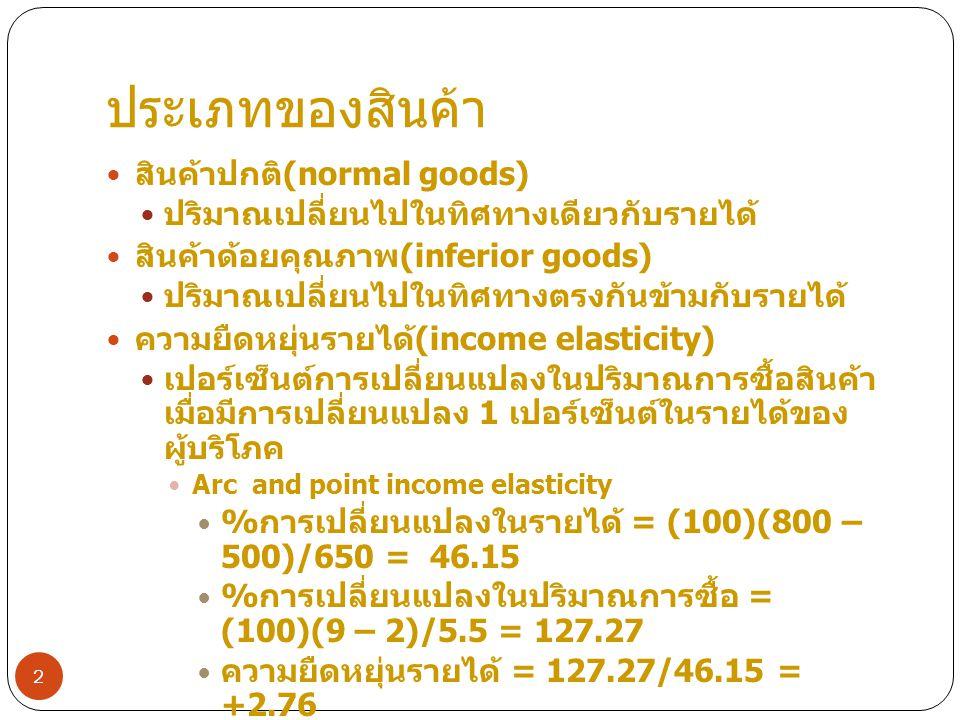 ดุลยภาพในการซื้อขายเงาะ 13 1818 2020 3434 -1 4 6 6.5 8 12 4545 3030 St บาท / กิโลกรั ม พัน กิโลกรัม Dt •Comparative static • พิจารณาเฉพาะจุดเริ่มต้นและจุดจบ ไม่ทราบรายละเอียดระหว่างการปรับตัว •Dynamic • พิจารณาทั้งกระบวนการ มีรายละเอียดในการปรับตัว