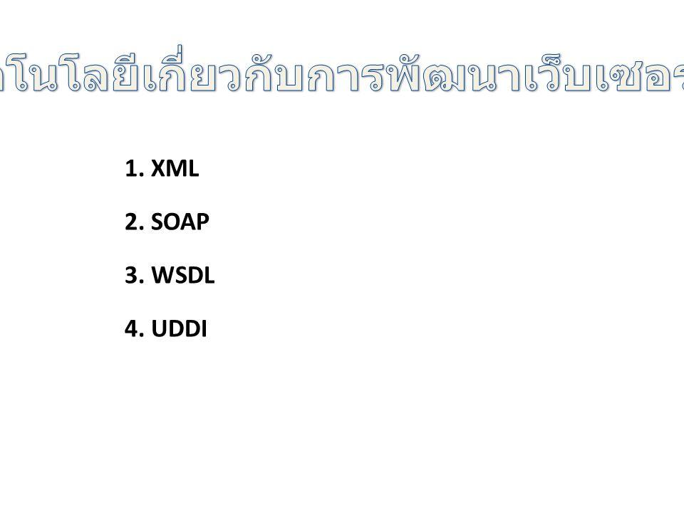 1. XML 2. SOAP 3. WSDL 4. UDDI