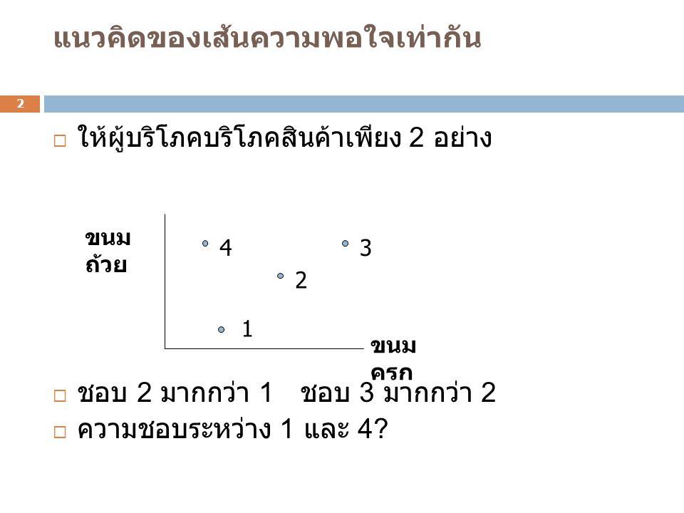 แนวคิดของเส้นความพอใจเท่ากัน 2  ให้ผู้บริโภคบริโภคสินค้าเพียง 2 อย่าง  ชอบ 2 มากกว่า 1 ชอบ 3 มากกว่า 2  ความชอบระหว่าง 1 และ 4? 1 2 34 ขนม ถ้วย ขนม