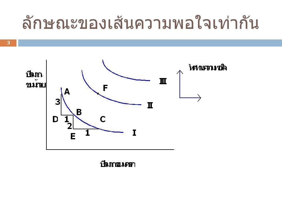 ลักษณะของเส้นความพอใจเท่ากัน 3