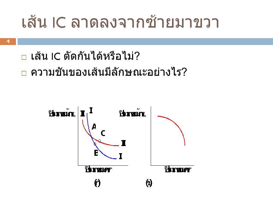 เส้น IC ลาดลงจากซ้ายมาขวา 4  เส้น IC ตัดกันได้หรือไม่ ?  ความชันของเส้นมีลักษณะอย่างไร ?