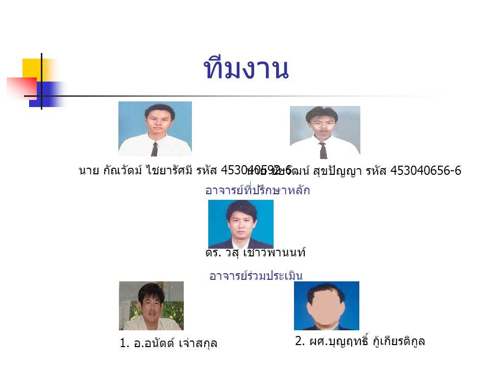 ทีมงาน นาย กัณวัตม์ ไชยารัศมี รหัส 453040592-6 นาย ชัยวัฒน์ สุขปัญญา รหัส 453040656-6 ดร.