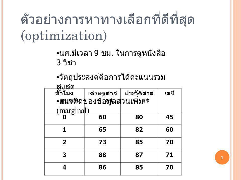 ตัวอย่างการหาทางเลือกที่ดีที่สุด (optimization) 1 ชั่วโมง ทบทวน เศรษฐศาส ตร์ ประวัติศาส ตร์ เคมี 0608045 1658260 2738570 3888771 4868570 • นศ.