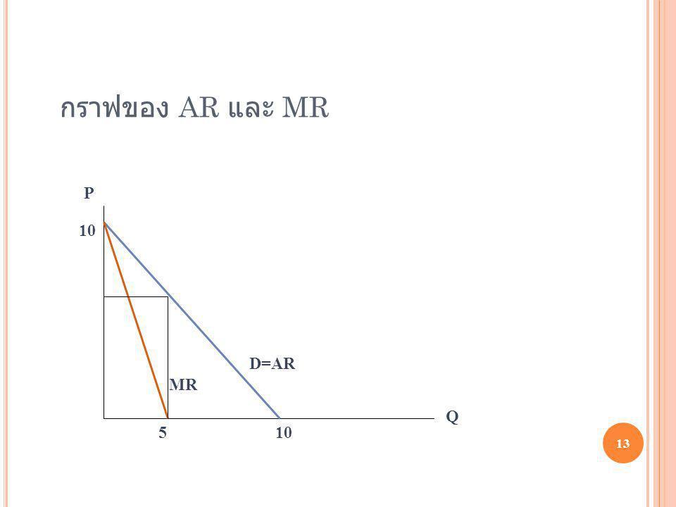13 กราฟของ AR และ MR P Q 10 5 D=AR MR