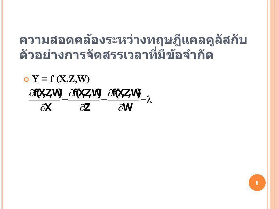 ความสอดคล้องระหว่างทฤษฎีแคลคูลัสกับ ตัวอย่างการจัดสรรเวลาที่มีข้อจำกัด Y = f (X,Z,W) 8